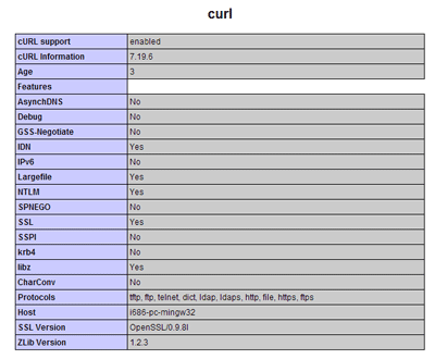 curl information