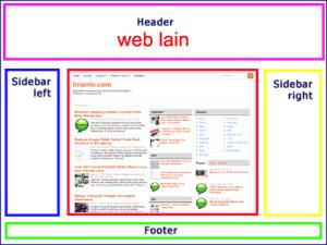 web yang berada di frame web orang lain