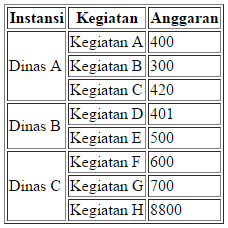 Table merge cells