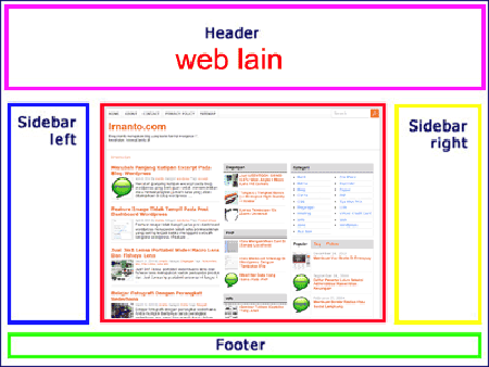 Web That is in Other People's Web Frame