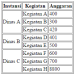 merge cells rowspan html table